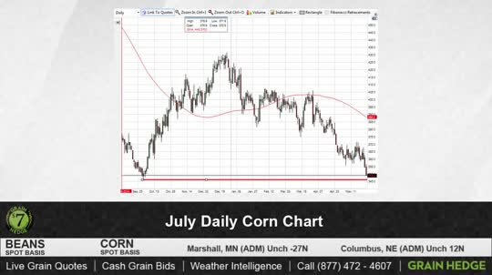 Grain TV Report: 05/27/2015