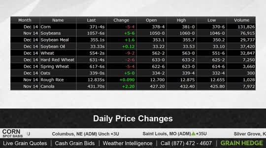 Grain TV Report: 08/18/2014