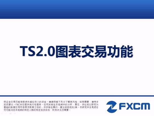 TS2图表交易功能