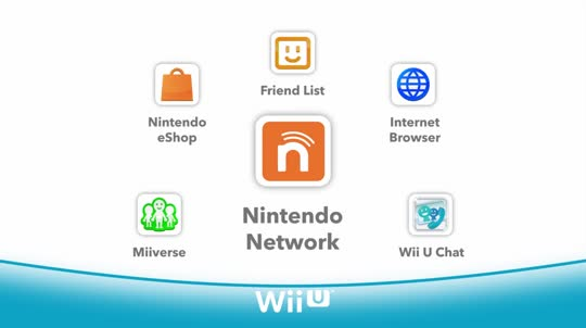 What is a Nintendo Network ID?