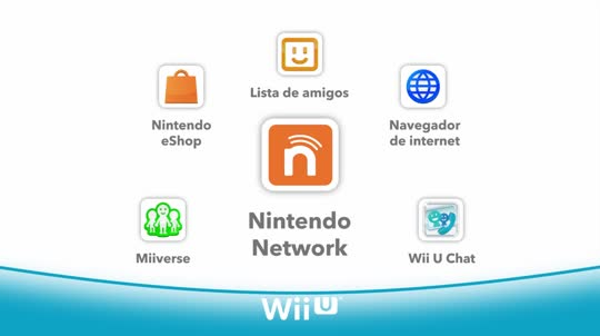 how to change nintendo network id 3ds